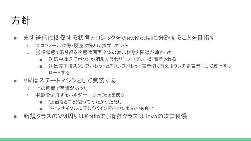 方針 ● まず送信に関係する状態とロジックをViewModelに分離することを目指す ○ プロ...