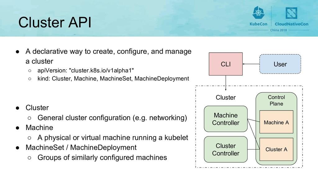 Cluster API ● A declarative way to create, conf...