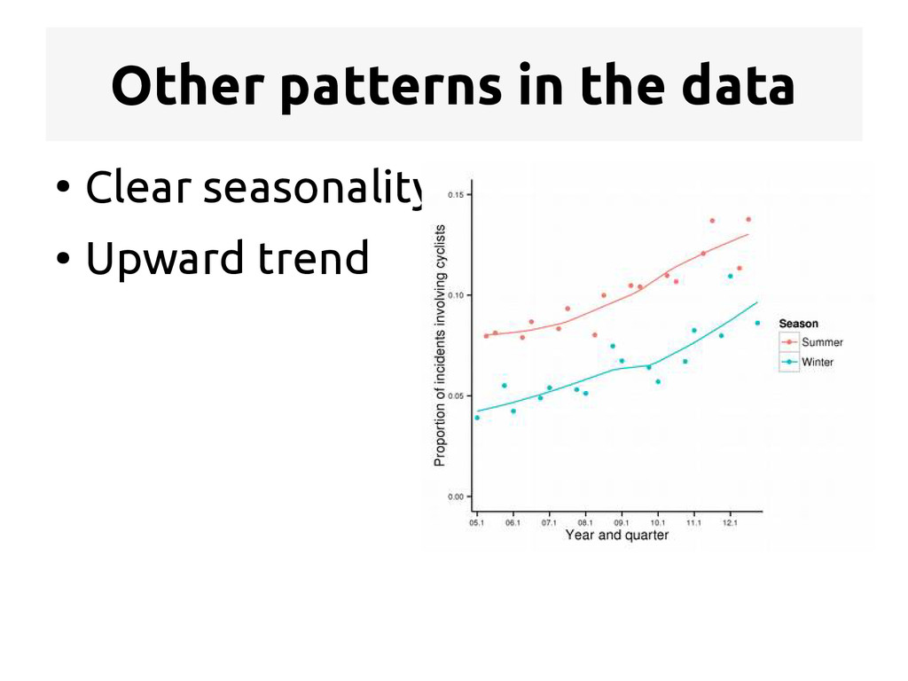 Other patterns in the data ● Clear seasonality ...