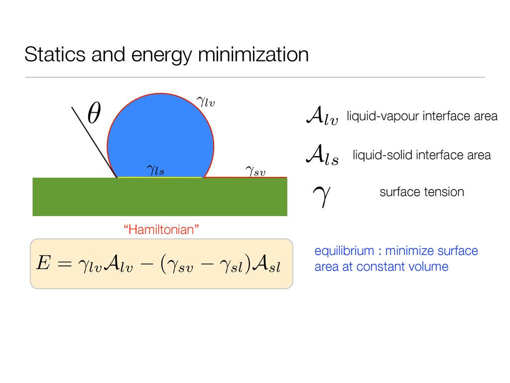 Statics and energy minimization lv sv ls ✓ Alv ...