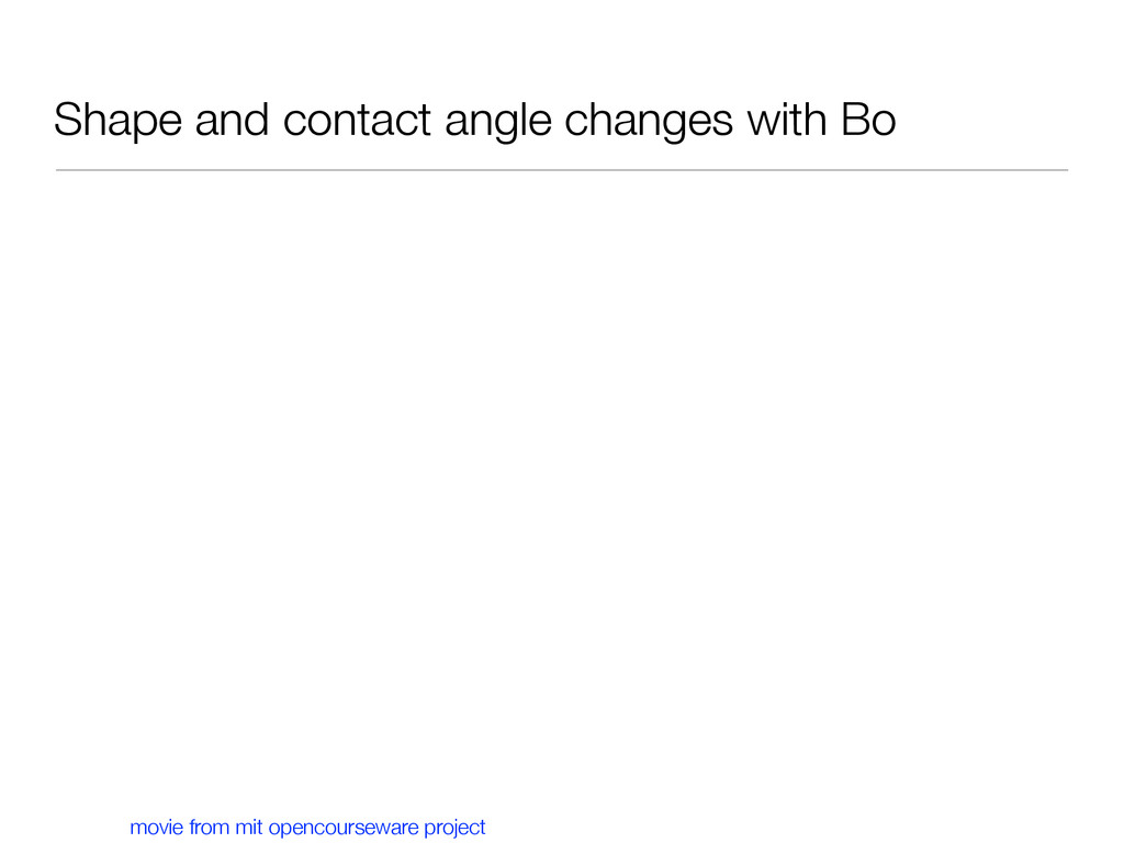 Shape and contact angle changes with Bo movie f...