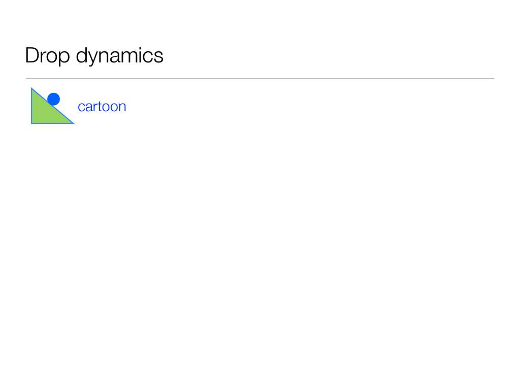 Drop dynamics cartoon