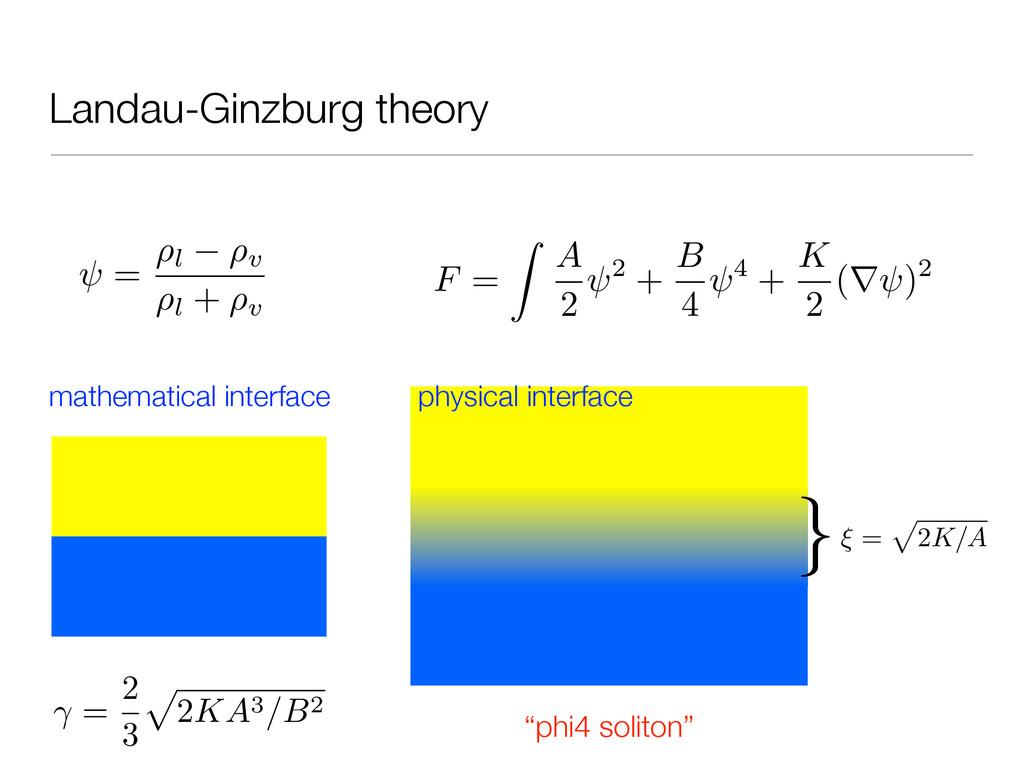 Landau-Ginzburg theory = ⇢l ⇢v ⇢l + ⇢v F = Z A ...