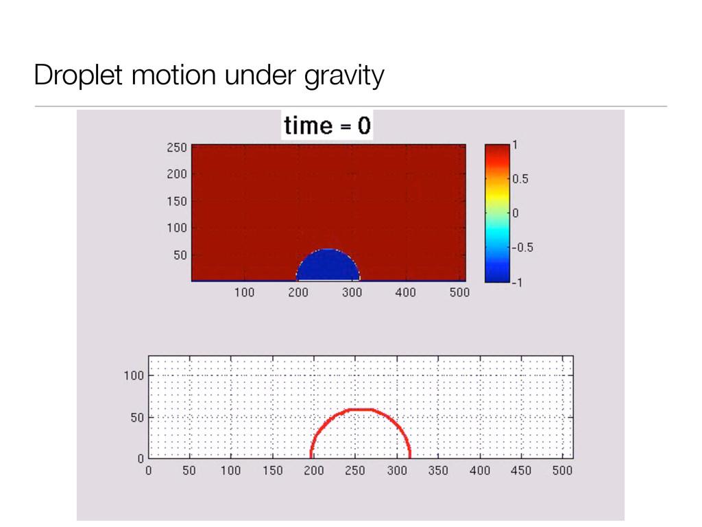 Droplet motion under gravity