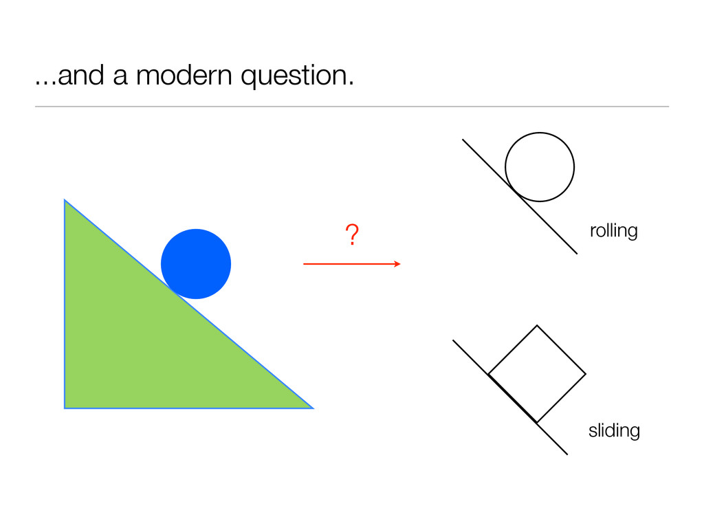 ...and a modern question. ? rolling sliding