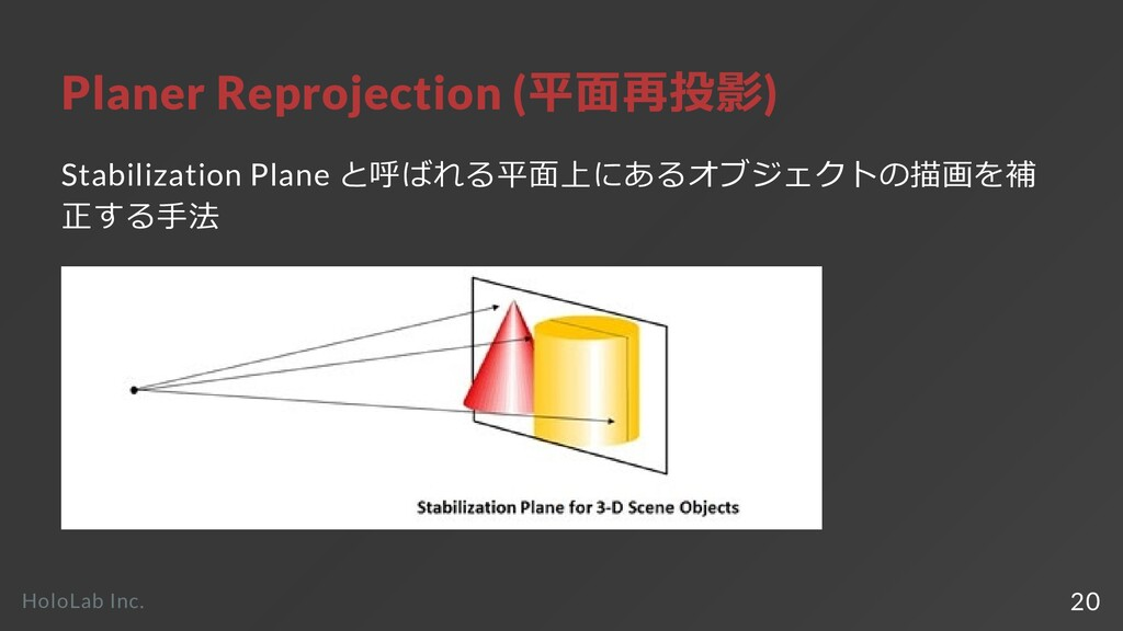 Planer Reprojection (平⾯再投影) Stabilization Plane...