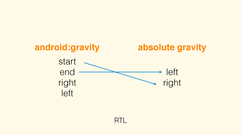 android:gravity start end right left absolute g...
