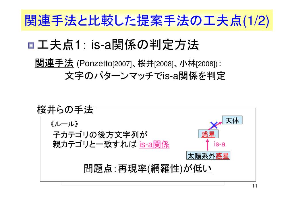 11 関連手法と比較した提案手法の工夫点(1/2) 関連手法 (Ponzetto[2007]、...