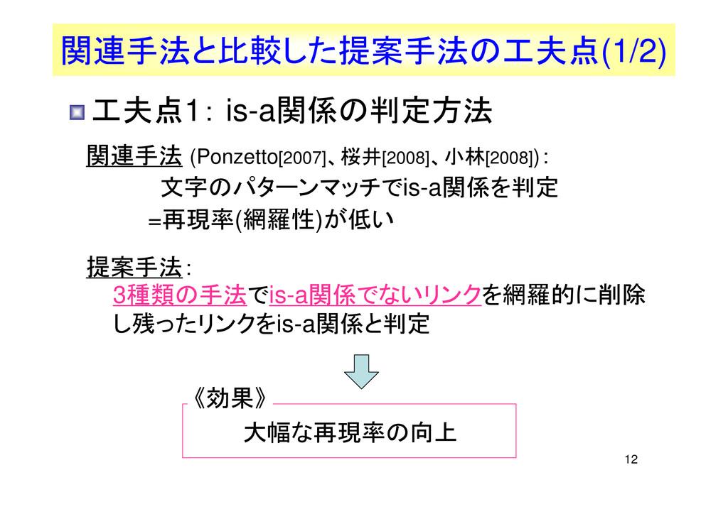 12 関連手法 (Ponzetto[2007]、桜井[2008]、小林[2008]): 文字の...