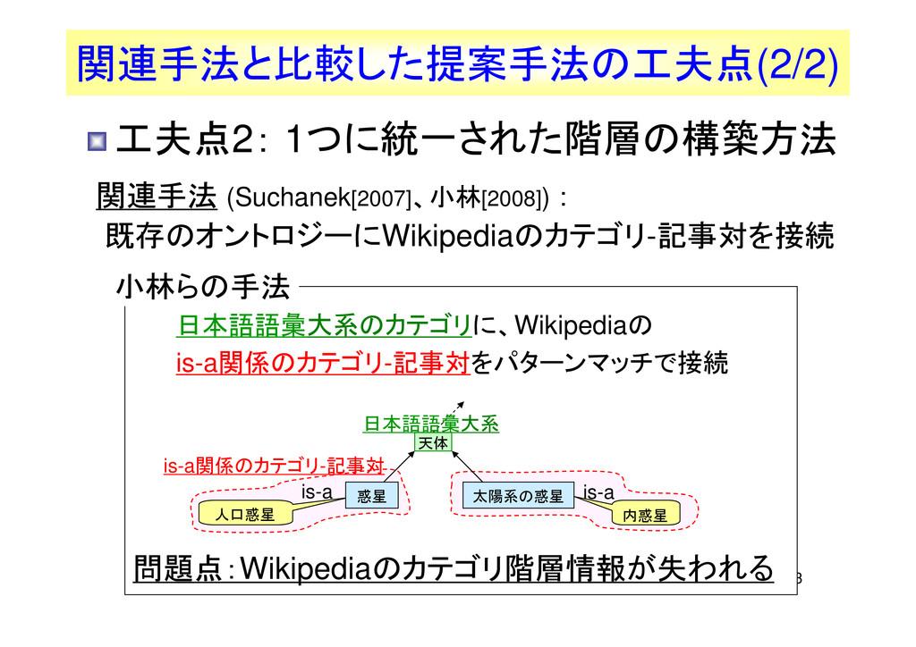 13 工夫点2: 1つに統一された階層の構築方法 関連手法 (Suchanek[2007]、小...