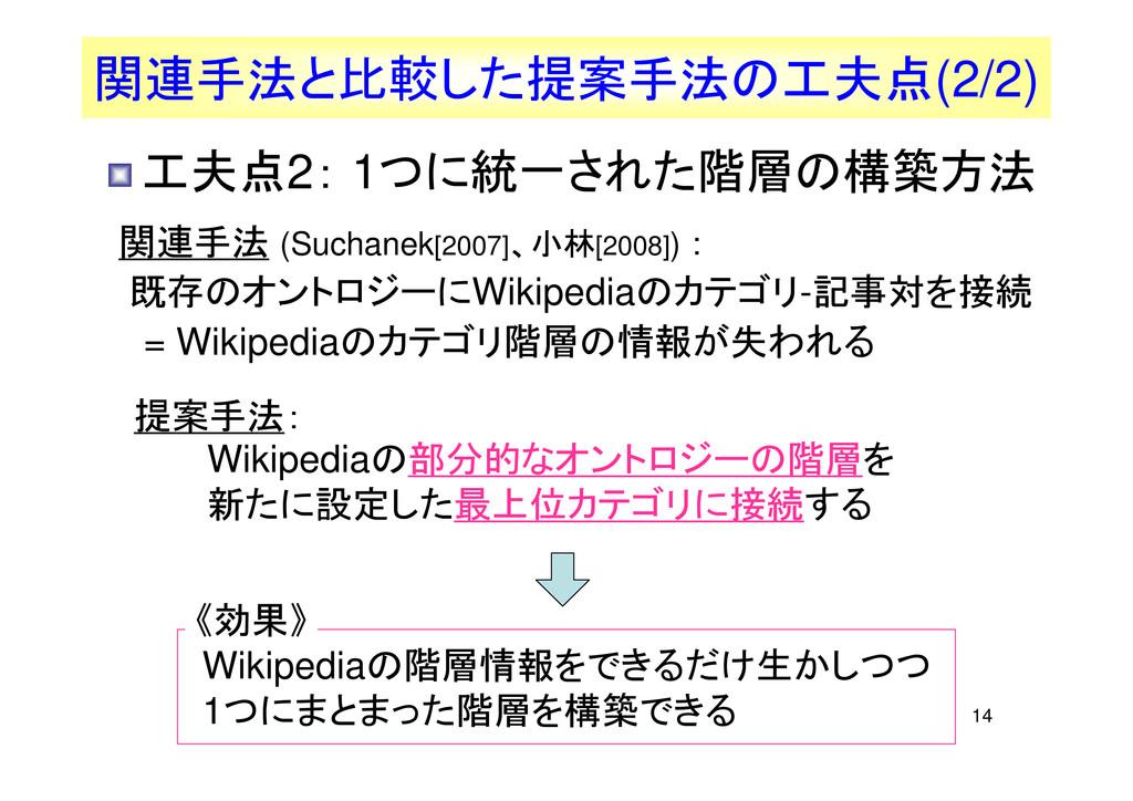 14 工夫点2: 1つに統一された階層の構築方法 Wikipediaの階層情報をできるだけ生か...