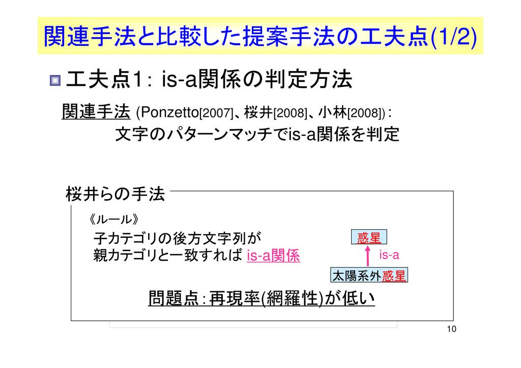 10 関連手法と比較した提案手法の工夫点(1/2) 関連手法 (Ponzetto[2007]、...