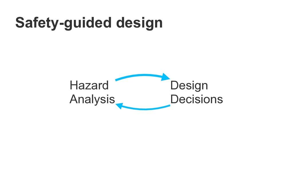 Safety-guided design Hazard   Analysis Design  ...
