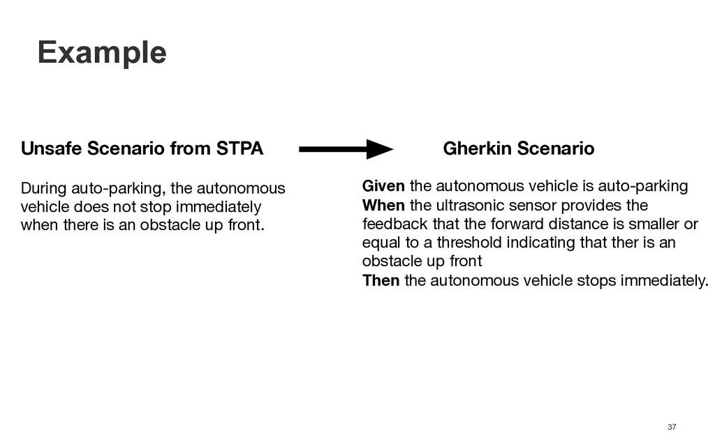37 Example Unsafe Scenario from STPA Gherkin Sc...
