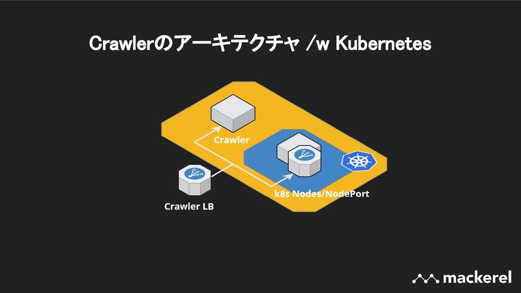 Crawlerのアーキテクチャ /w Kubernetes