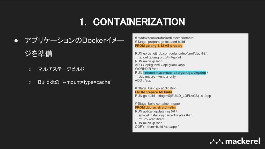 1. CONTAINERIZATION ● アプリケーションのDockerイメー ジを準備 ...