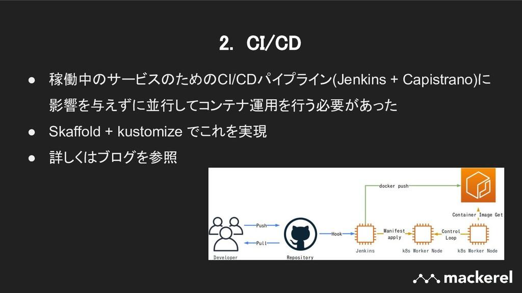2. CI/CD ● 稼働中のサービスのためのCI/CDパイプライン(Jenkins + C...