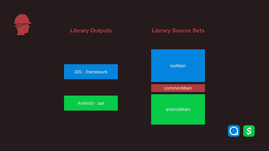 commonMain iosMain androidMain iOS - .framework...