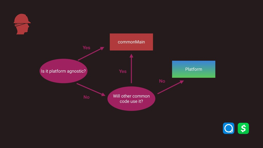 Is it platform agnostic? commonMain Yes No Will...