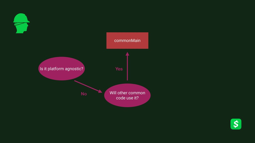 Is it platform agnostic? No Will other common c...