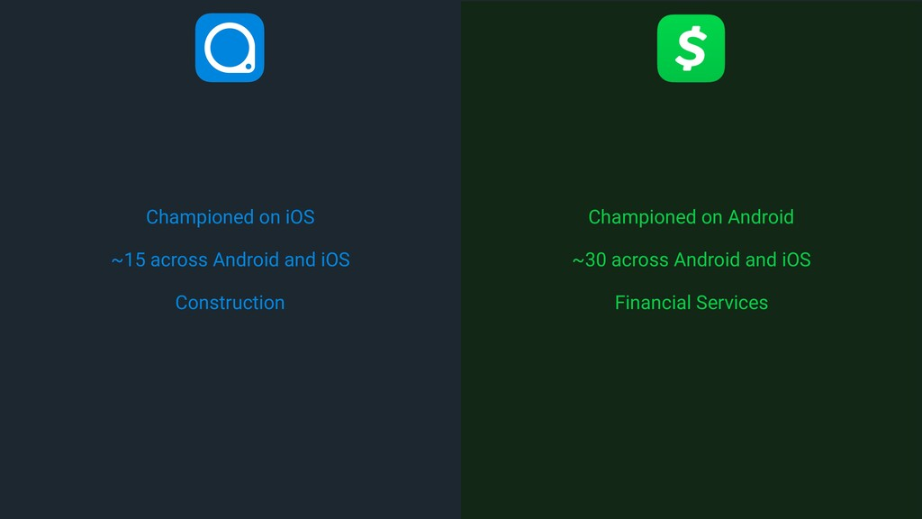 Championed on iOS ~15 across Android and iOS Co...