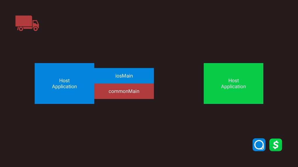 commonMain iosMain Host Application Host Appl...