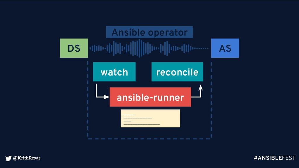 @KeithResar AS DS _Ansible operator_ watch reco...