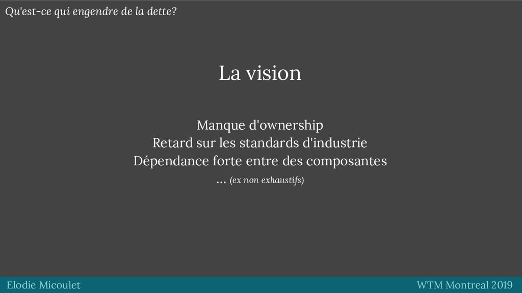 Elodie Micoulet WTM Montreal 2019 La vision Man...