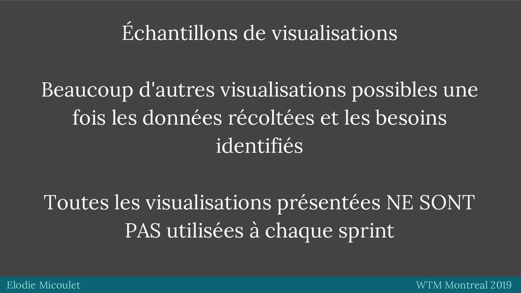 Elodie Micoulet WTM Montreal 2019 Échantillons ...