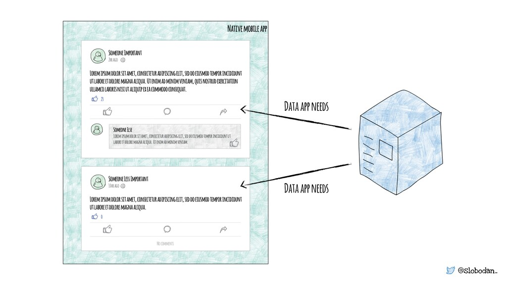 @slobodan_ Data app needs Data app needs
