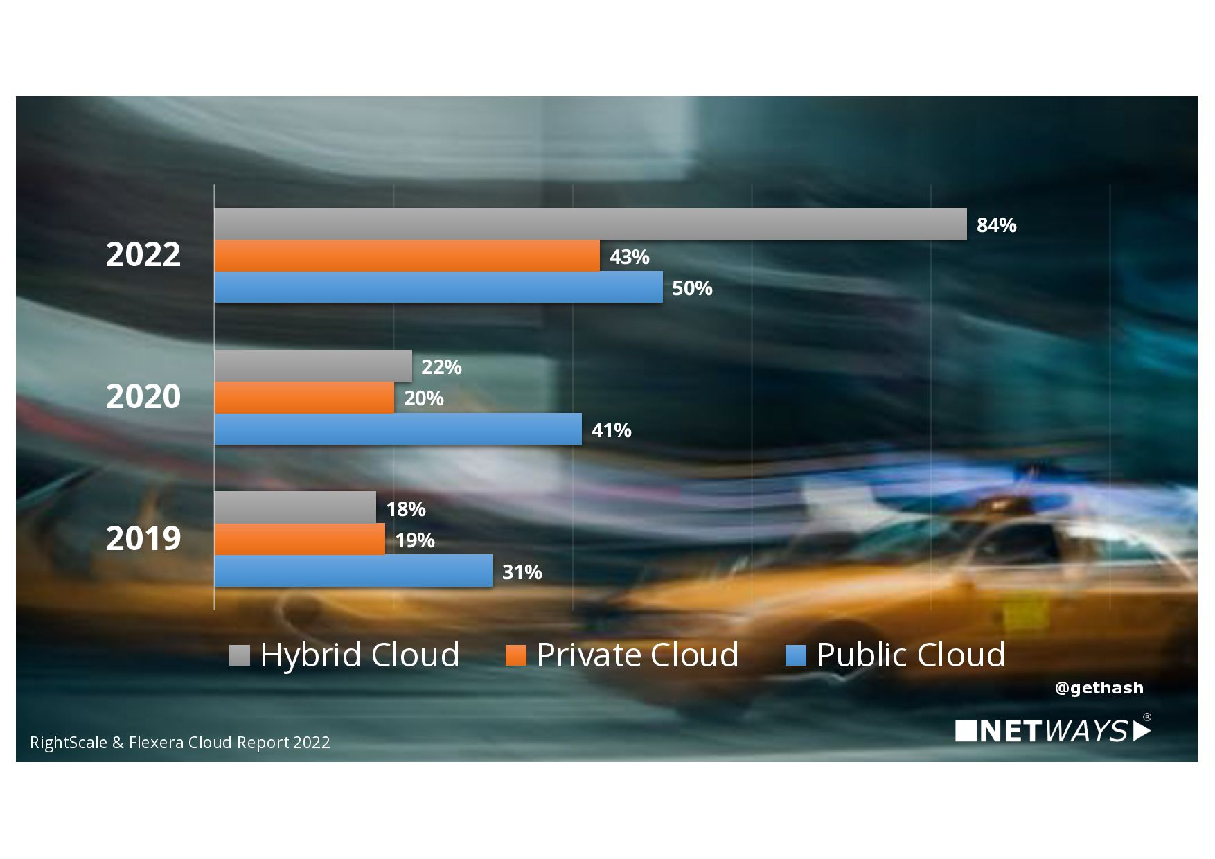 More Open Source than ever before