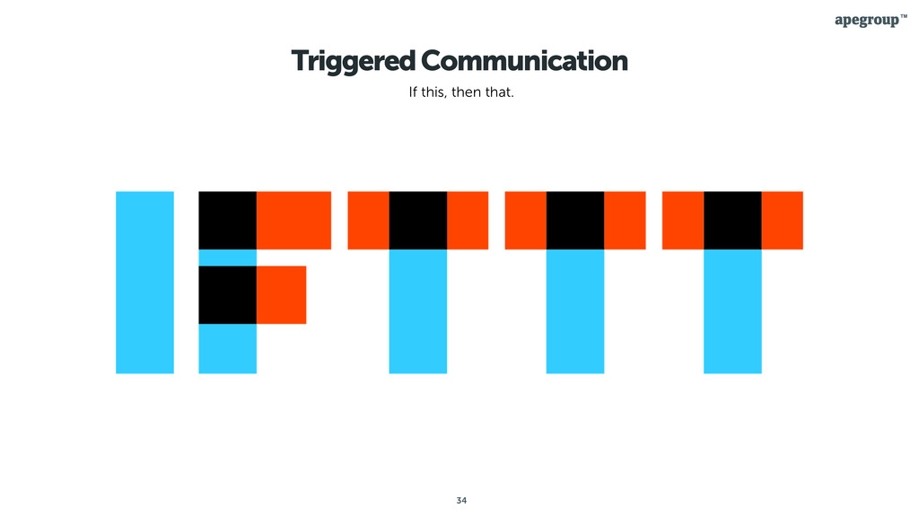 34 Triggered Communication If this, then that.