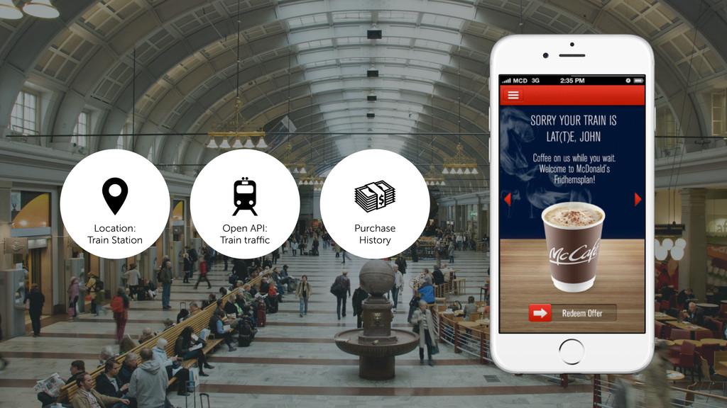 Purchase History Open API: Train traffic Location...