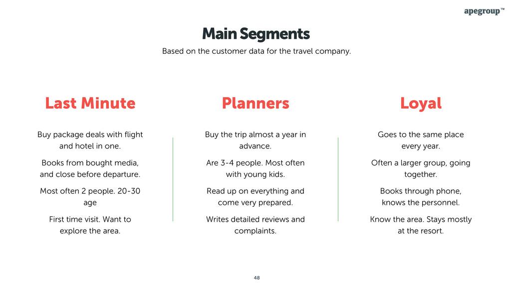 48 Main Segments Based on the customer data for...