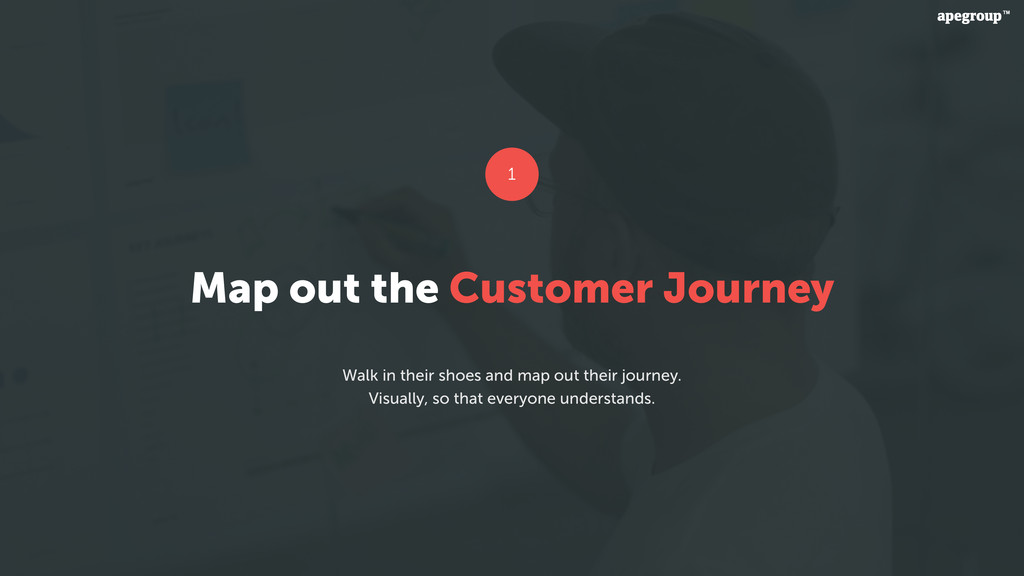 Map out the Customer Journey Walk in their shoe...