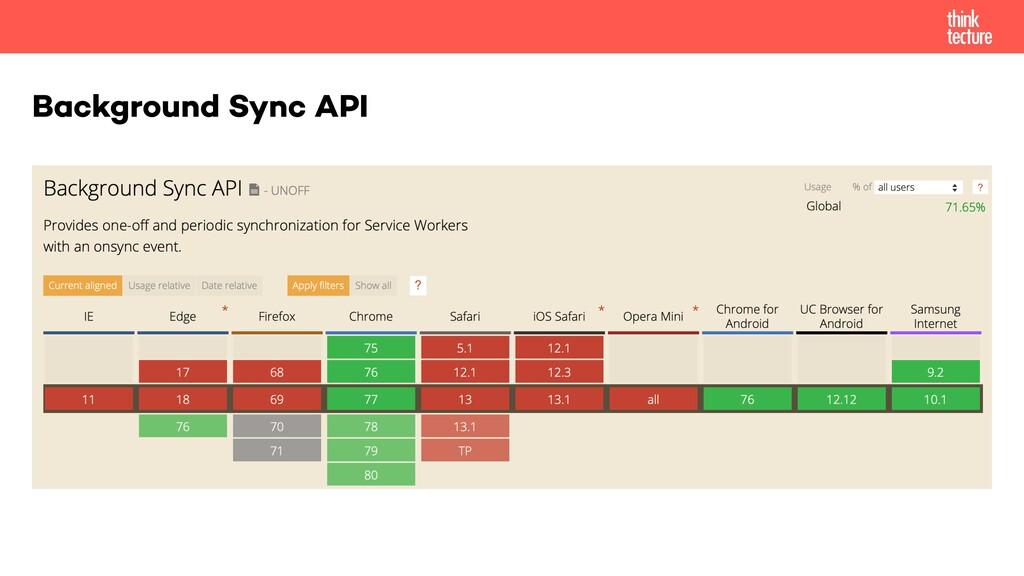 Background Sync API