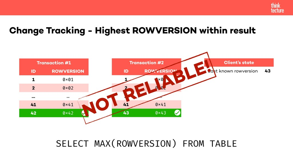 Change Tracking - Highest ROWVERSION within res...