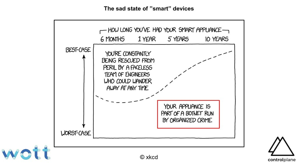 "© xkcd The sad state of ""smart"" devices"