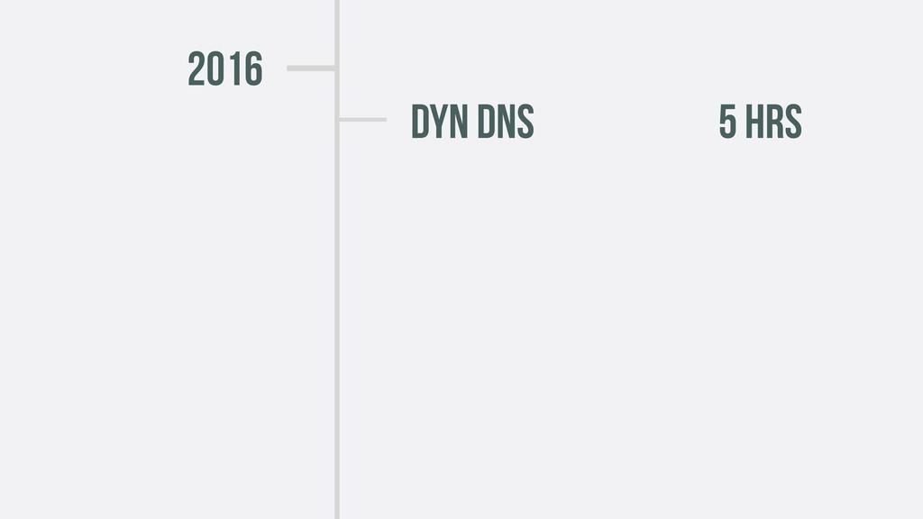 2016 DYN DNS 5 HRS