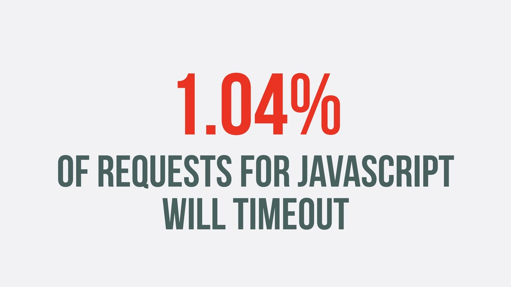 1.04% OF REQUESTS FOR JAVASCRIPT WILL TIMEOUT