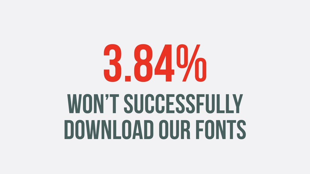 3.84% WON'T SUCCESSFULLY DOWNLOAD OUR FONTS