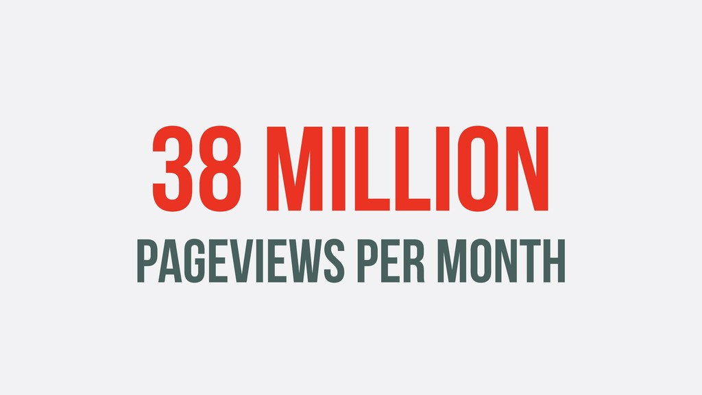 38 MILLION PAGEVIEWS PER MONTH