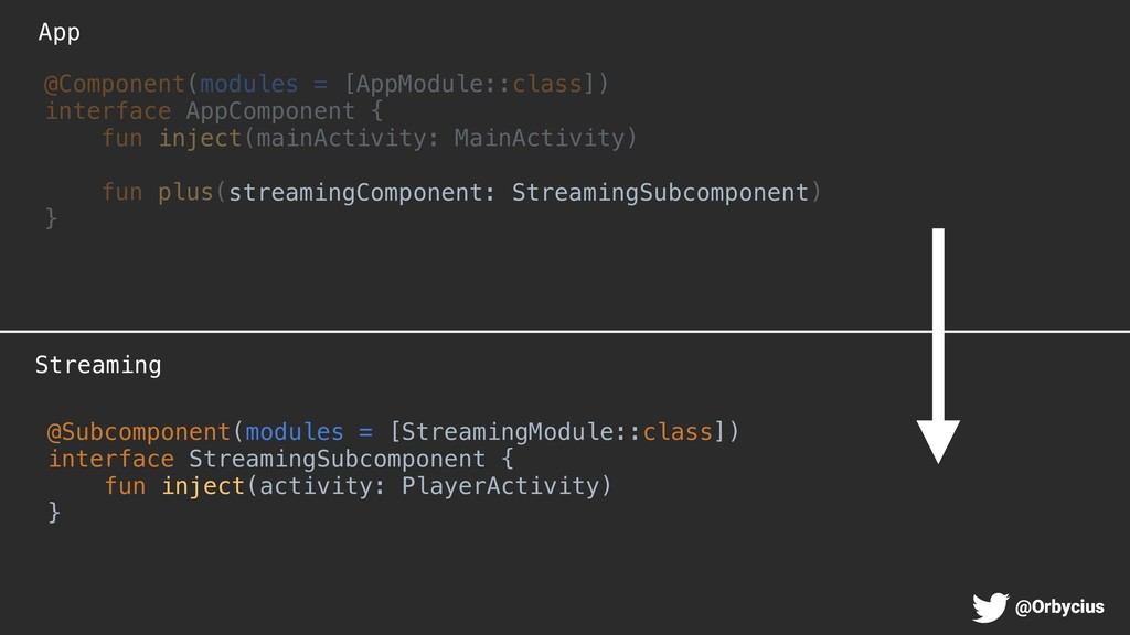 App Streaming @Component(modules = [AppModule::...