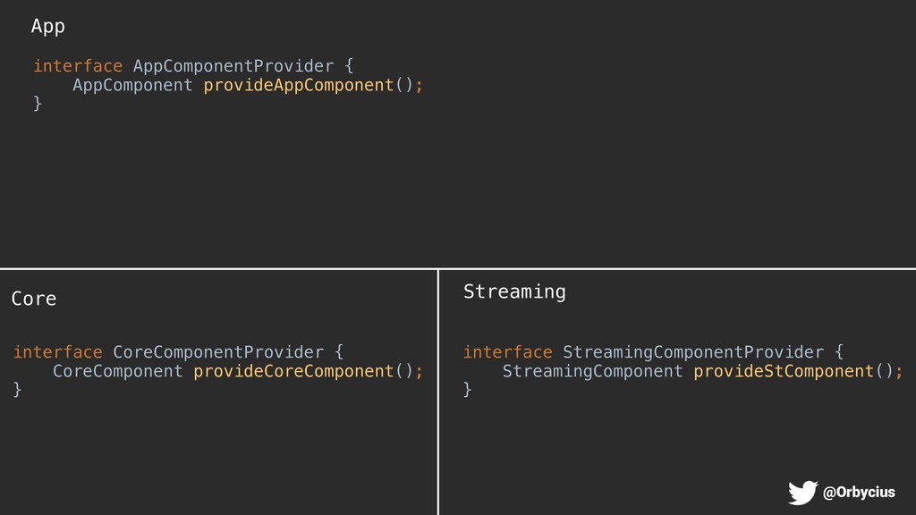 App Streaming Core interface CoreComponentProvi...