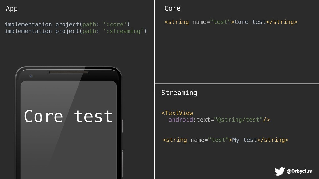 "App Streaming Core <TextView android:text=""@str..."