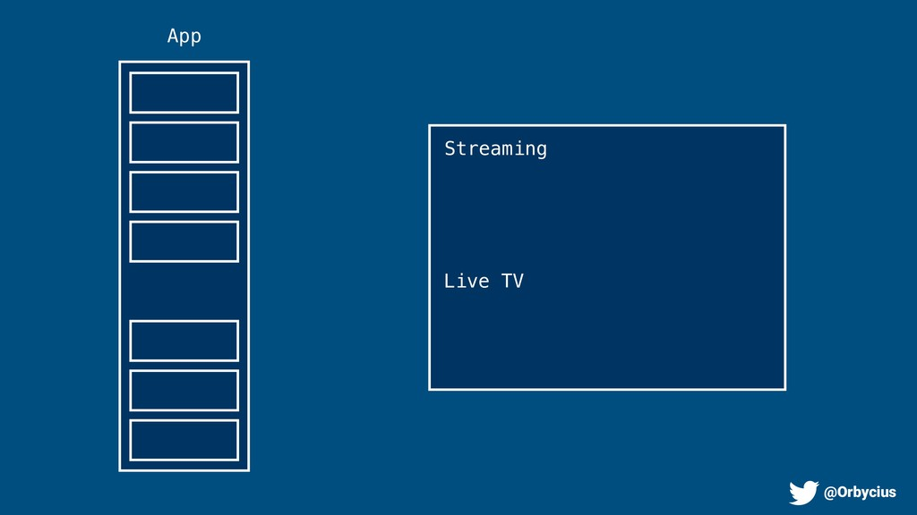 App Streaming Live TV @Orbycius