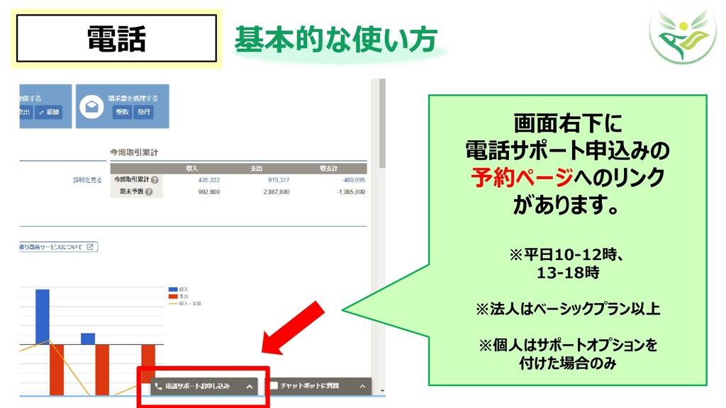 電話 基本的な使い方 画面右下に 電話サポート申込みの 予約ページへのリンク があります。 ※...