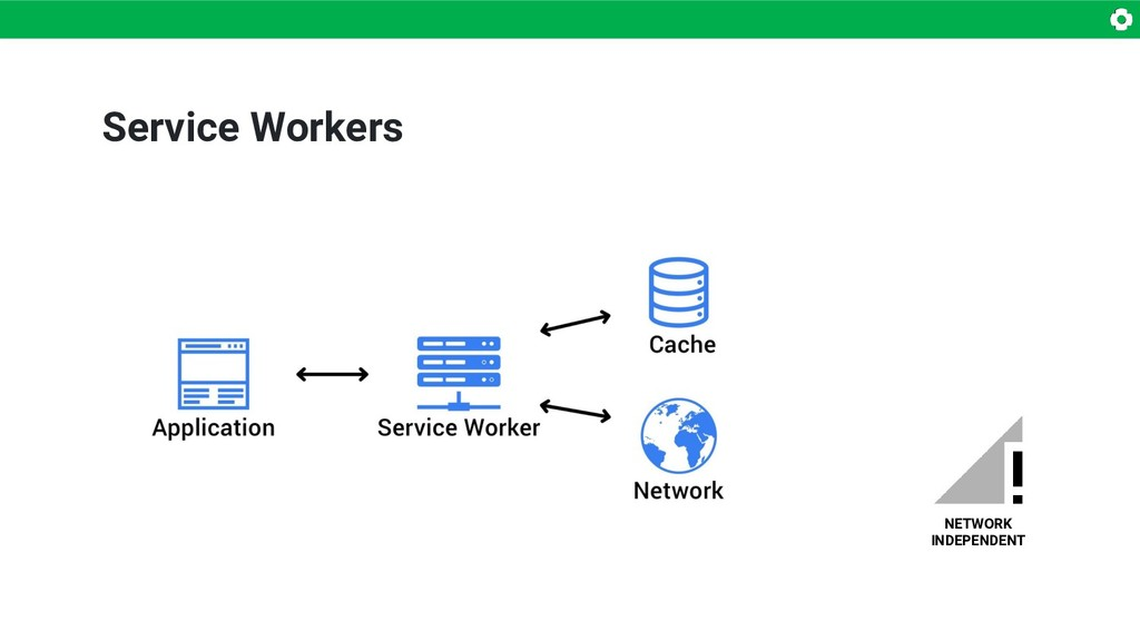 Service Workers NETWORK INDEPENDENT