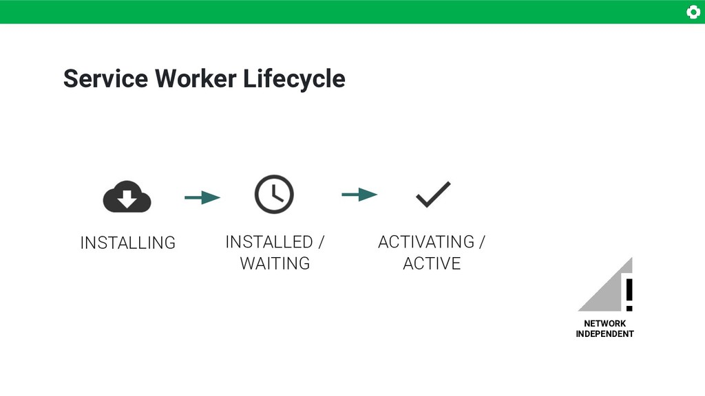 Service Worker Lifecycle NETWORK INDEPENDENT IN...