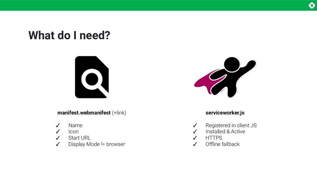 What do I need? manifest.webmanifest (+link) ✓ ...